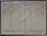(Form 22) : invoice of subsistence stores (provisions) delivered by [blank] to [blank] at [blank],...