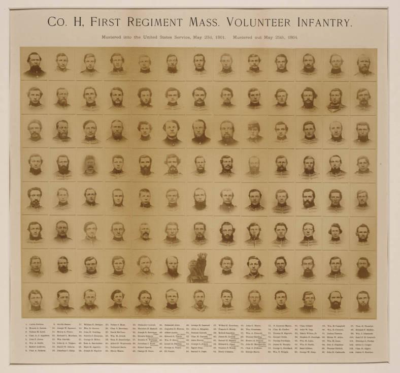 Co. H, First Regiment Mass. Vo...